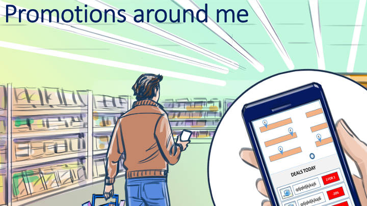 Promotions around me - indoor gps